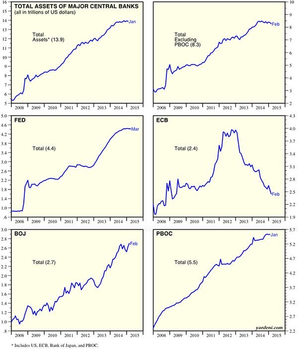 total-major-assets