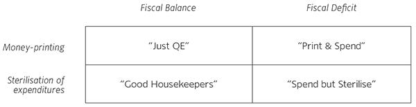 fiscal-balance